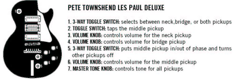 signature series endorsements pete townshend s guitar gear pete townshend les paul deluxe reissue control diagram ©