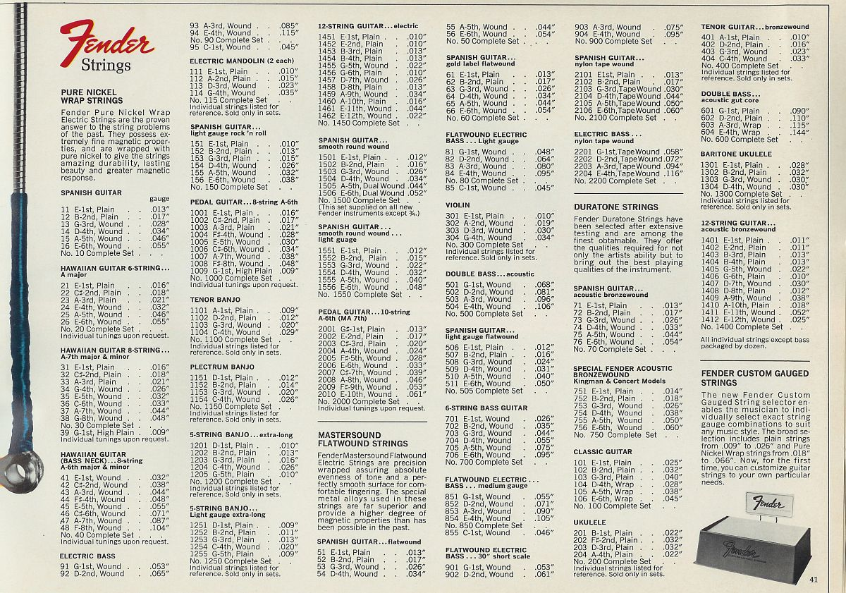 Petes Guitar Strings Pete Townshends Gear Whotabs Gibson Epiphone B Wiring Diagram Click To View Larger Version 1969 Fender Catalogue Courtesy Hal Rollins And Steve